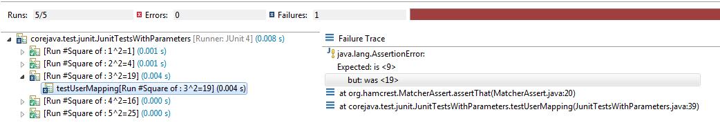 JUnit Parameterized Test Example - HowToDoInJava