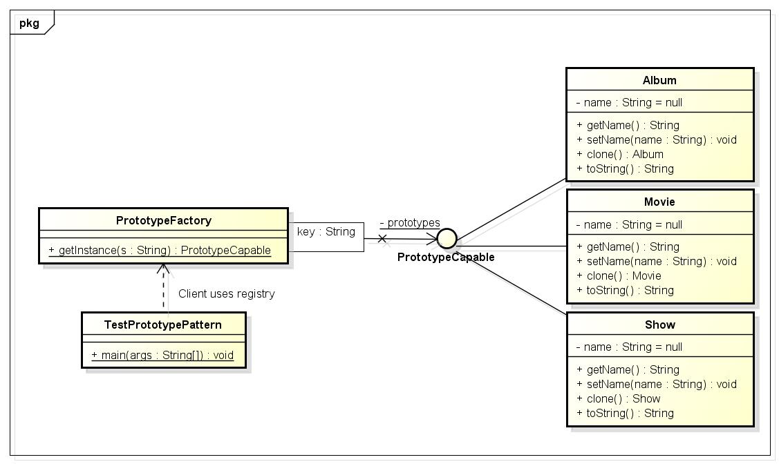 how to write singleton class in java
