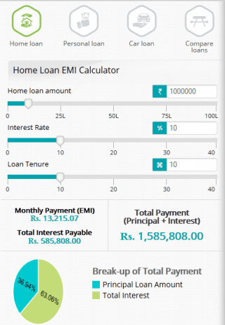 Best EMI Calculator for Floating Interest Rate