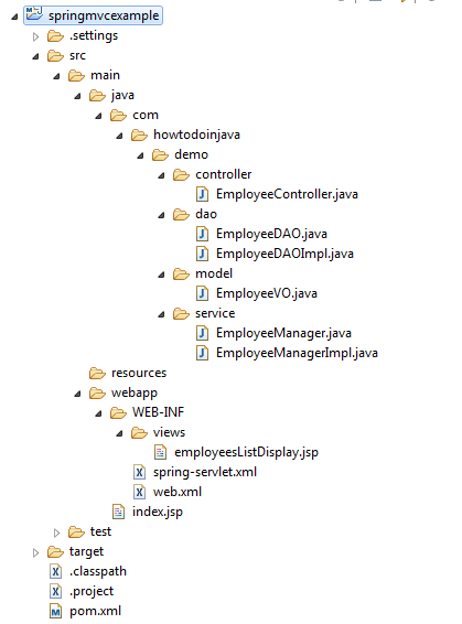 Spring mvc hello world directory structure