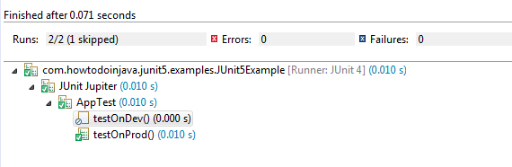 JUnit 5 Disabled Annotation Over Method