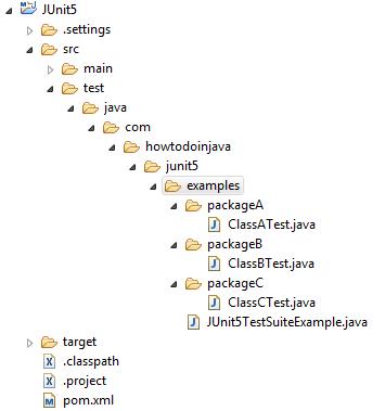 JUnit 5 Test Suite Project Structure