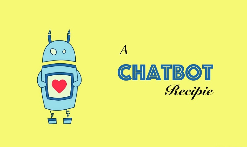 Java chatbot example using aiml library - HowToDoInJava