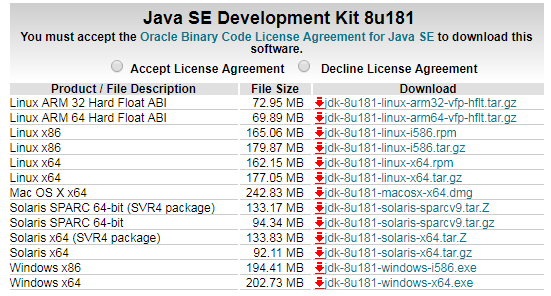 JDK 8 Distributions