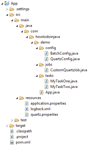 Spring Batch Quartz Java Config Example - HowToDoInJava