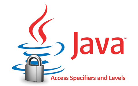 Java-Access-Specifiers