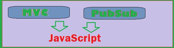 PubSub + MVC in JavaScript